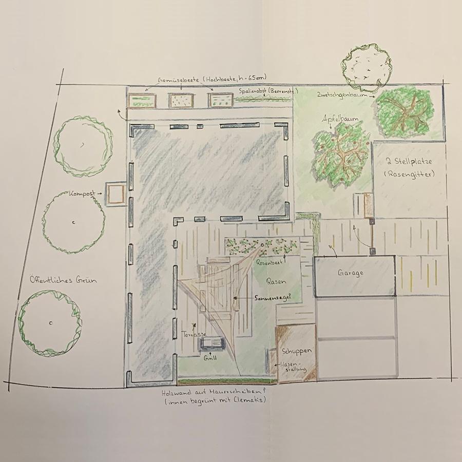 Premm Gartenbau Gartenplanung Gartenpflege Gartenanlage Gartenbewasserung